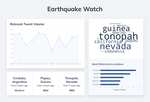 Earthquake Watch